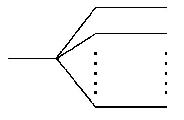 Splitter / Combiner
